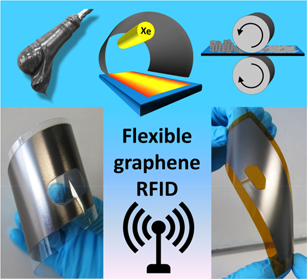 Flexible Graphene
